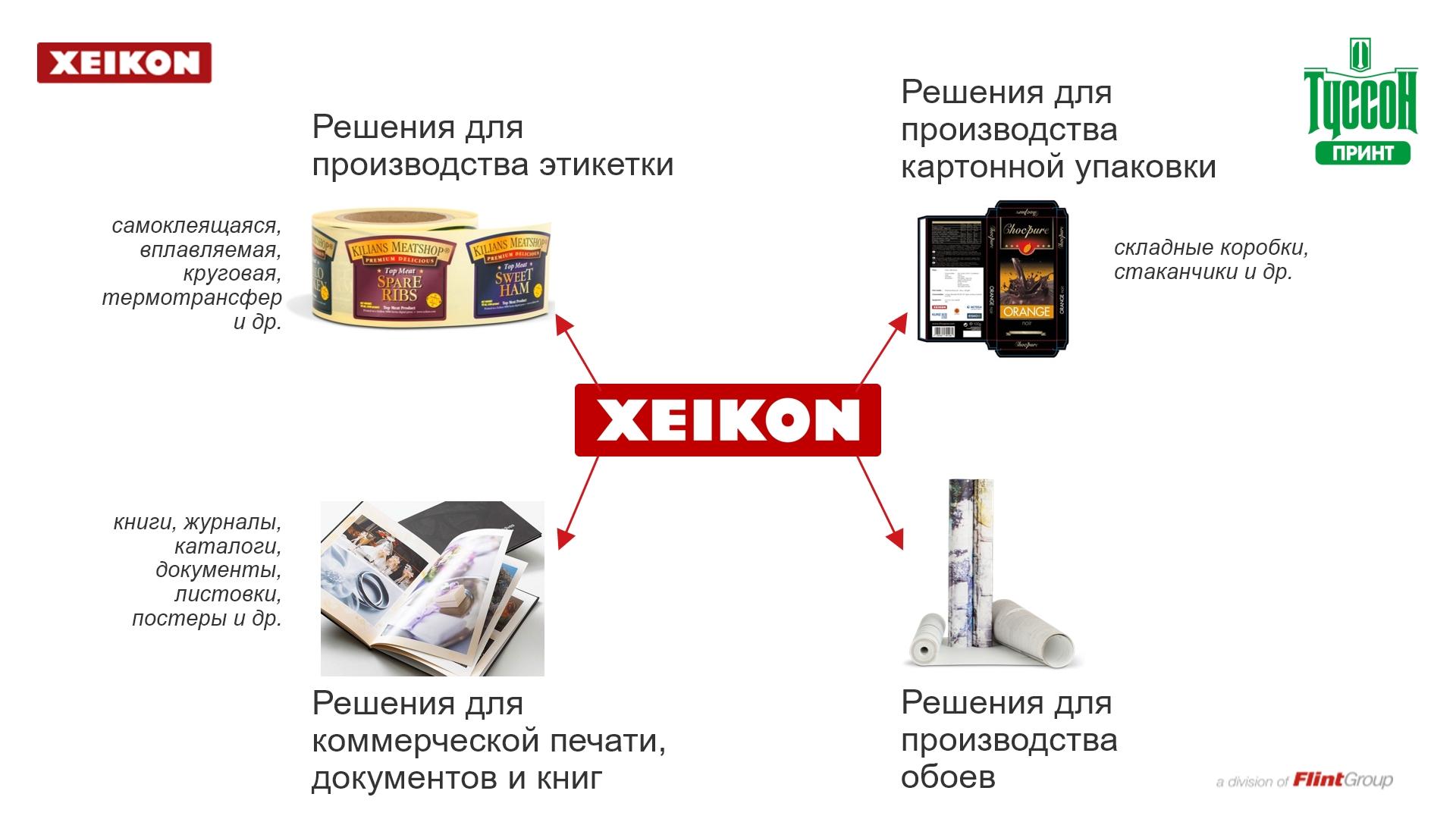 Решения Xeikon для различных типов печатной продукции