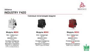 Профессиональный 3D-принтер 3DGence INDUSTRY F420 - сменные печатающие модули