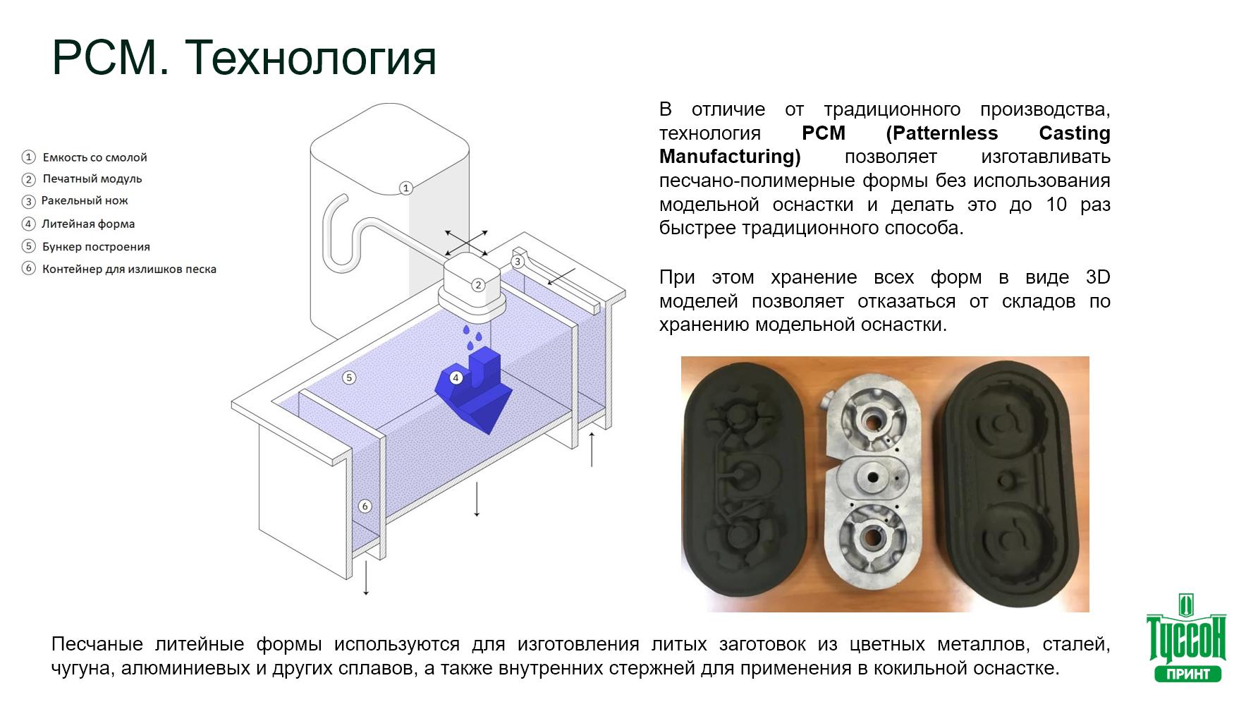 Как устроена технология 3D-печати песчаных форм для литья - PCM (Patternless Casting Manufacturing)