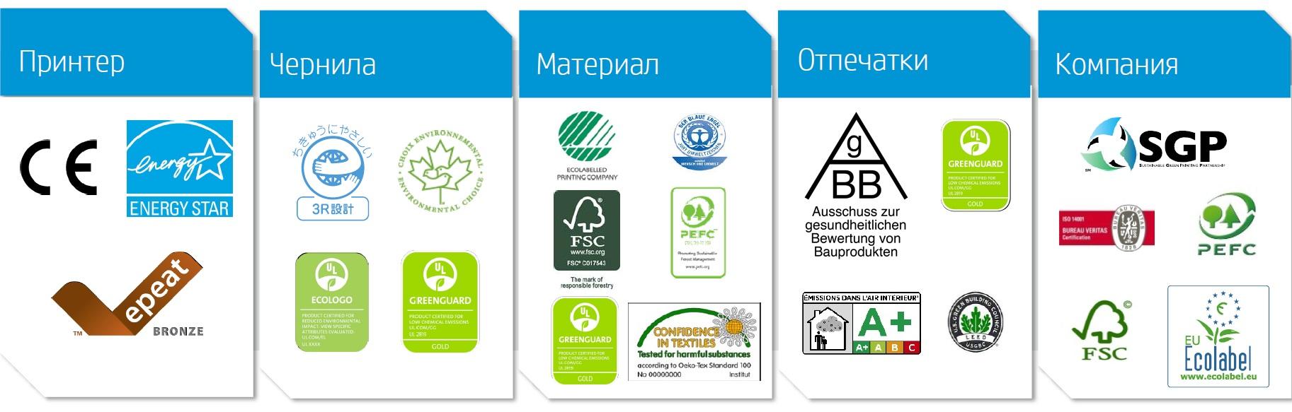 Экологические сертификаты HP Latex