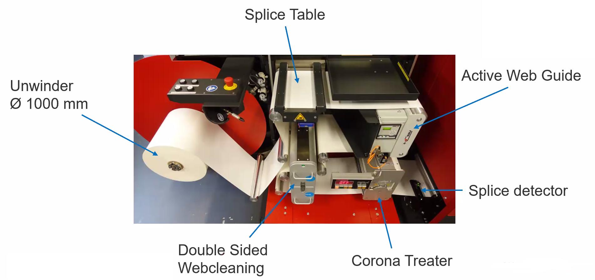 Модуль подготовки материала в Xeikon PX30000 с различными опциями, включая коронатор и очиститель полотна