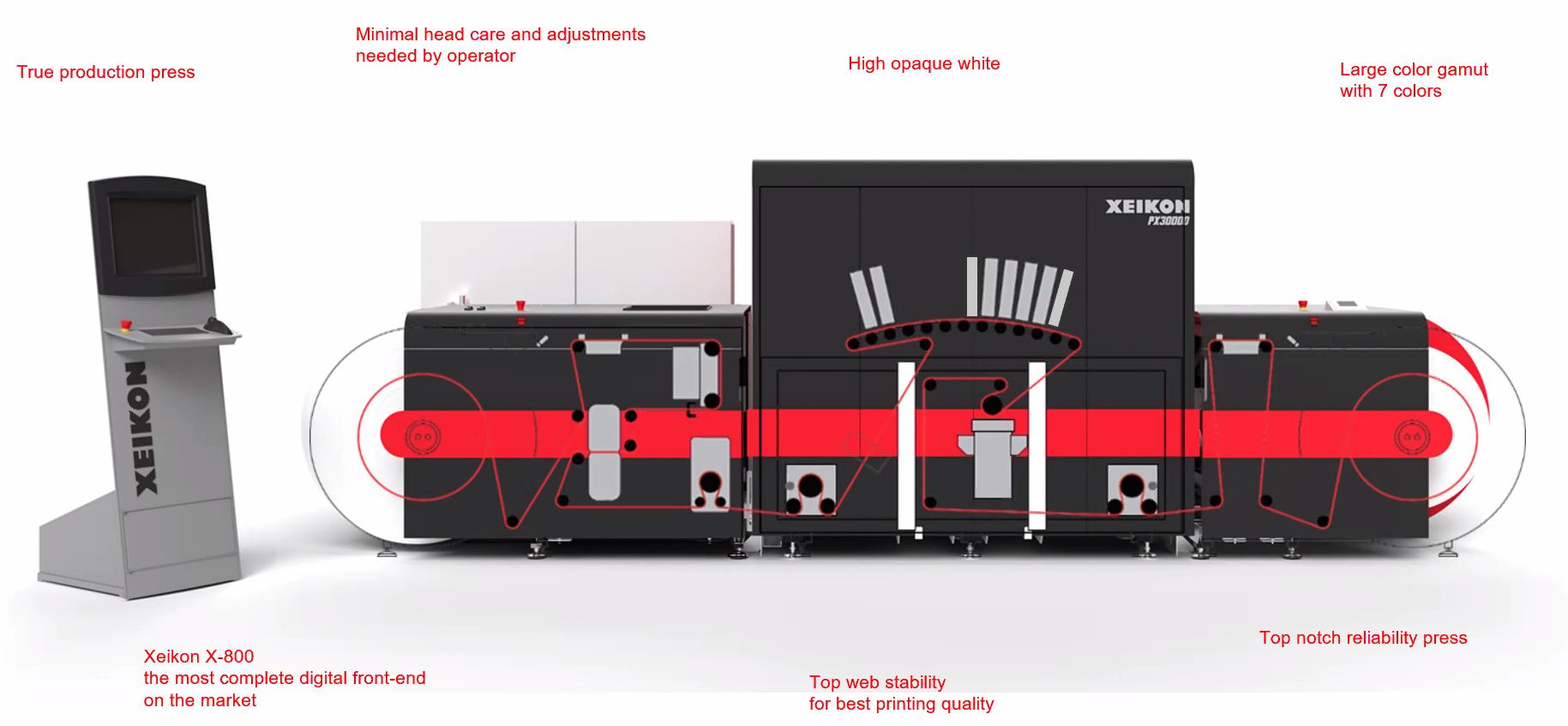 Xeikon PX30000 - струйная этикеточная ЦПМ с 7 цветами и скоростью печати до 70 м/мин
