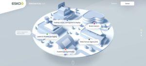 Esko предлагает клиентам инновации и дополнительные преимущества с обновлением программного обеспечения