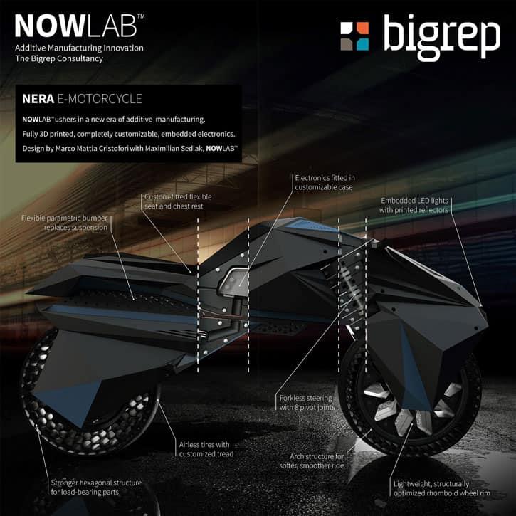 NERA - первый в мире электромотоцикл, созданный с помощью 3D-печати на крупноформатном 3D-принтере BigRep - фото 3