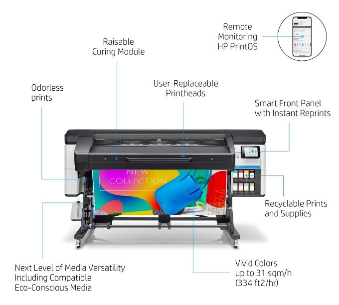 Латексный принтер HP Latex 700 и его преимущества